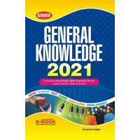 General Knowledge 2021 English